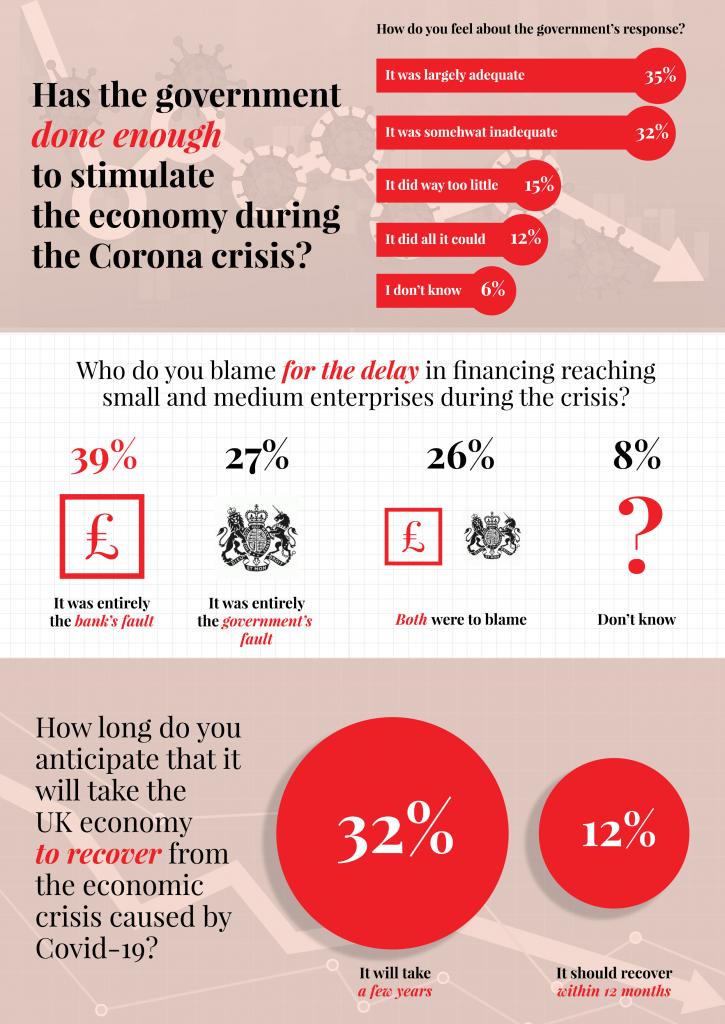 UK economy